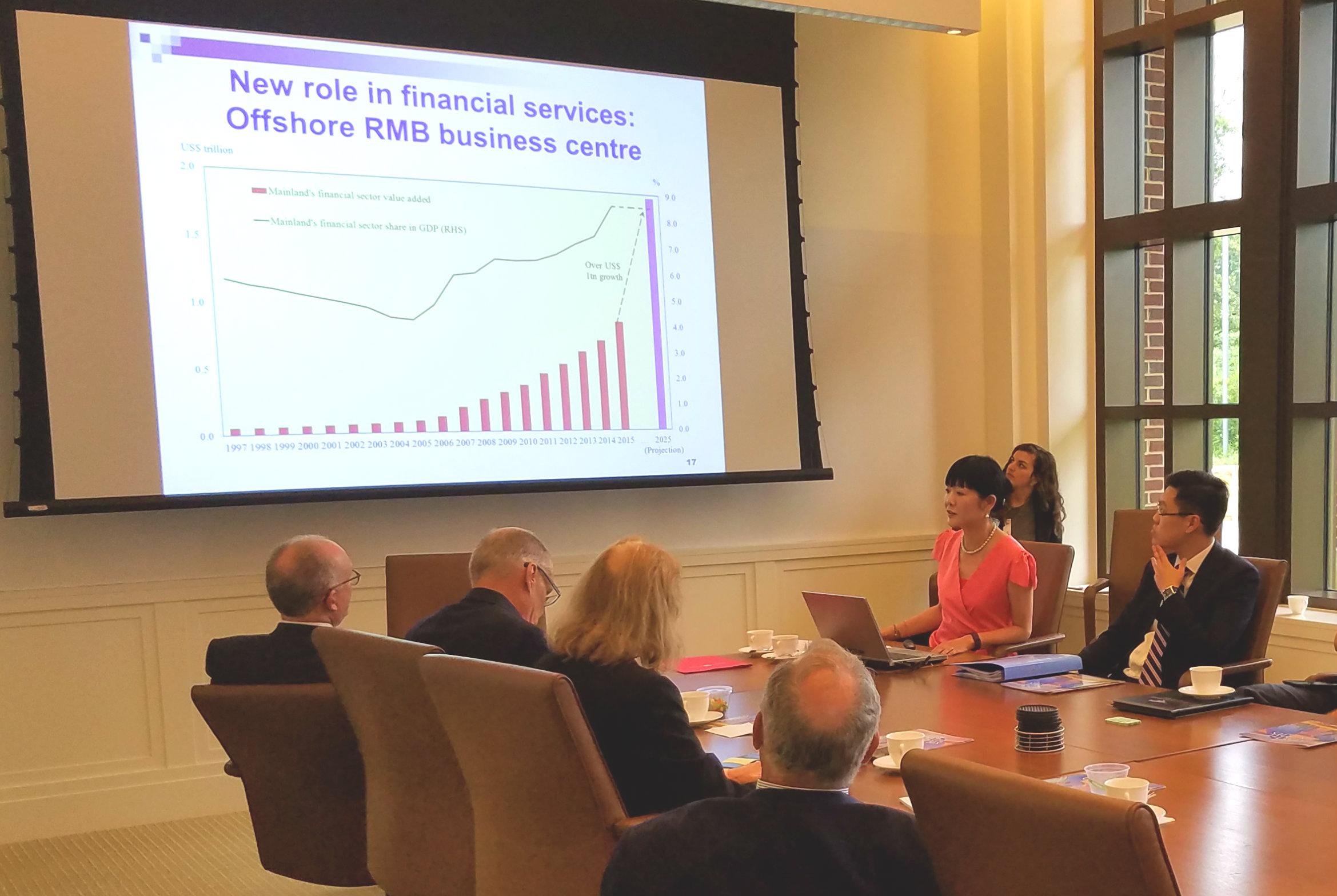 Bush Institute Hosts Hong Kong Government Economists