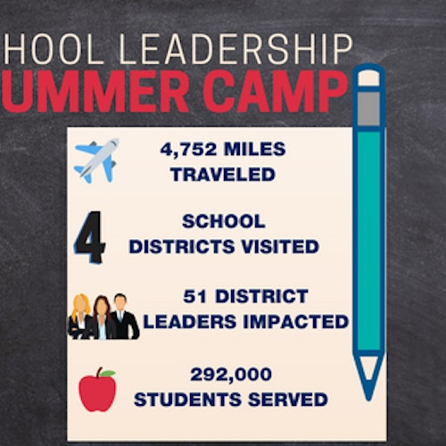 Summer Camp: Austin Independent School District