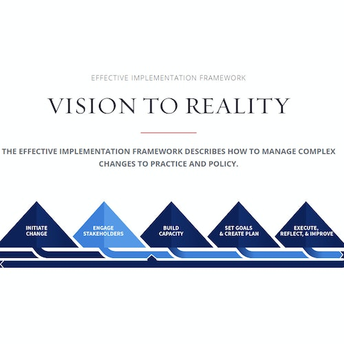 Effective Implementation Framework